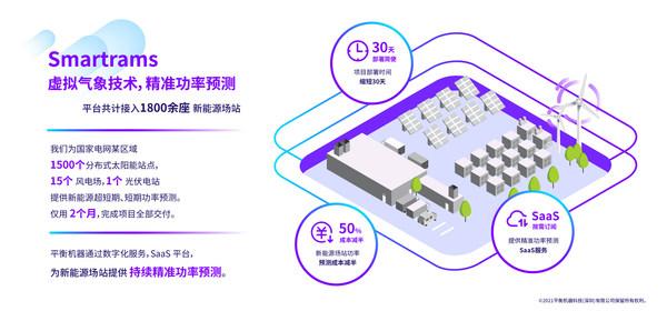 能源数字化进程提速 虚拟电厂(VPP)助力碳中和
